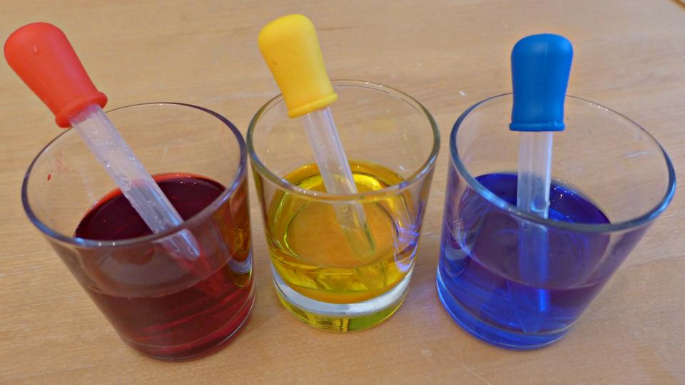 colour mixing experiment